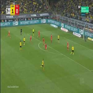 Dortmund [2] - 0 Union Berlin - Erling Haaland 24'
