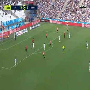 Marseille 1-0 Rennes - Bamba Dieng 49'