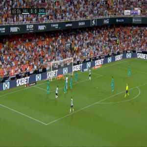 Valencia 1-0 Real Madrid - Hugo Duro 66'