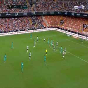 Valencia 1-[2] Real Madrid - Karim Benzema 88'