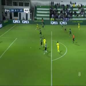 Covilha 0-2 Vitoria Guimaraes - Nicolas Janvier 29'
