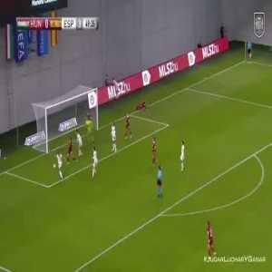 Hungary W 0 - [4] Spain W- Athenea 50'