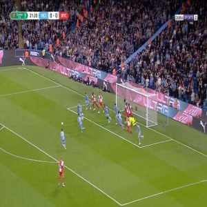 Manchester City 0-1 Wycombe - Brandon Hanlan 22'