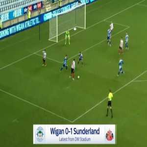 Wigan 0-1 Sunderland - Nathan Broadhead 26'