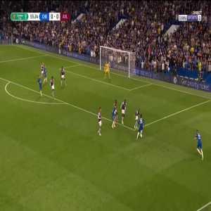 Chelsea 1-0 Aston Villa - Timo Werner54'