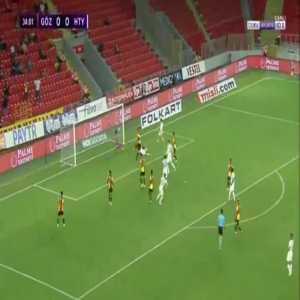 Goztepe 0-1 Hatayspor - Mame Diouf 35'