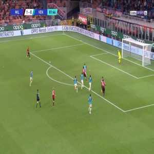 Milan 2-0 Venezia - Theo Hernandez 82'
