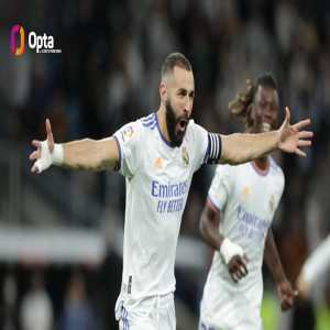 [OptaJose] Karim Benzema has been directly involved in 15 goals in La Liga 2021/22 (8 goals and 7assists), the best start in goal involvement of any player after the first six league games of the campaign in the 21st century