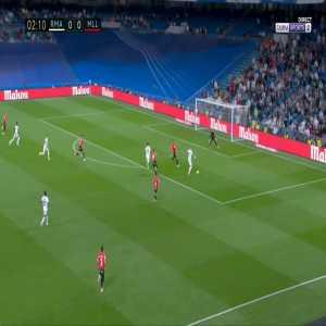 Real Madrid 1-0 Mallorca - Karim Benzema 3'