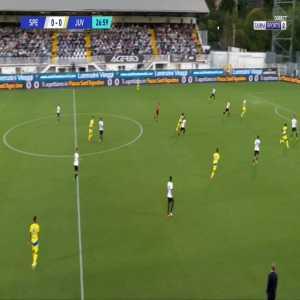 Spezia 0-1 Juventus - Moise Kean 28'