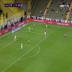 Fenerbahce 2-0 Giresunspor - Mesut Ozil 64'
