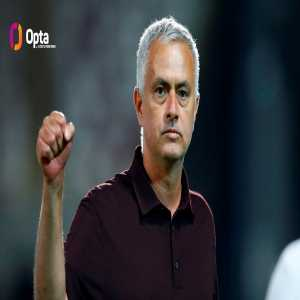 [Opta paolo]:41 - José #Mourinho stay unbeaten for 41 consecutive home Serie A games, equalling the record in the three points per win era (since 1994/95) set by Massimiliano Allegri with Juventus between September 2015 and September 2017. Special. #RomaUdinese #SerieA
