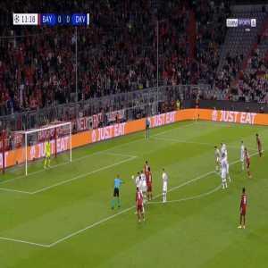 Bayern Munich 1-0 Dynamo Kiev - Robert Lewandowski penalty 12'