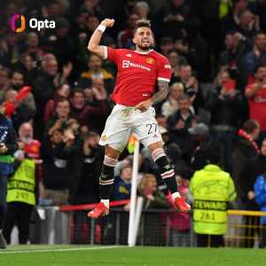 [OptaJoe] 7 - Alex Telles has become the seventh Brazilian to score for Manchester United after, in order, Kléberson, Rafael, Anderson, Fabio, Andreas Pereira and Fred. Samba.