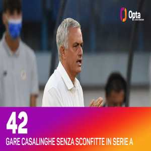 [OptaPaolo] 42 - José Mourinho stay unbeaten for 42 consecutive home Serie A games: establishing the record for a manager in the three points per win era (since 1994/95) in the Italian top-flight. Special.