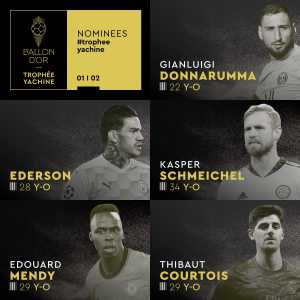 [France Football] Nominees for the 2021 Yachine Trophy: Donnarumma, Ederson, Schmeichel, Mendy, Courtois, Navas, Martinez, Neuer, Oblak and Handanovic