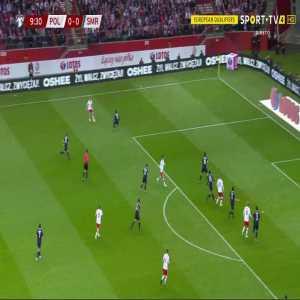 Poland 1-0 San Marino - Karol Swiderski 10'