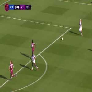 Reading W [1] - 0 Aston Villa W - Amalie Eikeland 15'