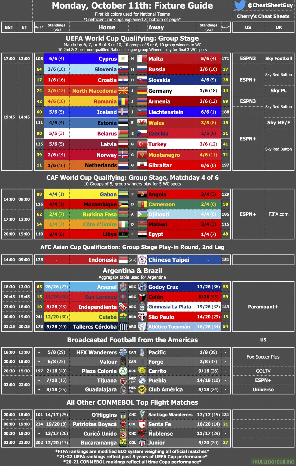 A Fixture Cheat Sheet & Broadcast Guide for Monday