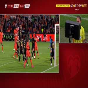 Bradley Banda (Gibraltar) penalty save against Netherlands 19'