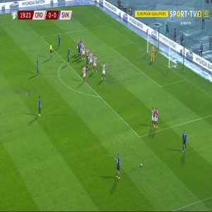 Croatia 0-1 Slovakia - Ivan Schranz 20'