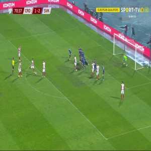 Croatia [2]-2 Slovakia - Luka Modric 71'