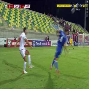 Cyprus 1-0 Malta - Fotis Papoulis 6'