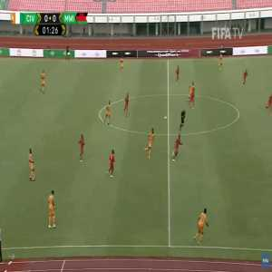Ivory Coast 1-0 Malawi - Nicolas Pepe 2'