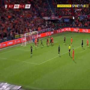 Netherlands 1-0 Gibraltar - Virgil van Dijk 8'