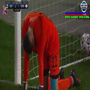 Azerbaijan U21 0 - [2] Croatia U21 Roko Šimić 13'