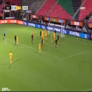 Netherlands U21 2-0 Wales U21 - Sven Botman 35'