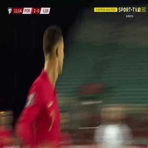 Portugal 2-0 Luxembourg - Cristiano Ronaldo penalty 13'