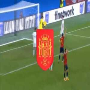 Spain U21 1-0 Northern Ireland U21 - Sergio Gomez penalty 26'