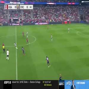 United States 0-[1] Costa Rica: Keysher Fuller 1'