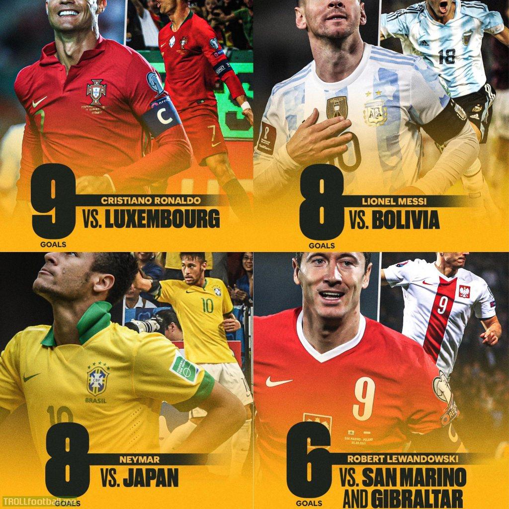 Cristiano Ronaldo, Messi, Neymar & Lewandowski's favorite national teams to score against