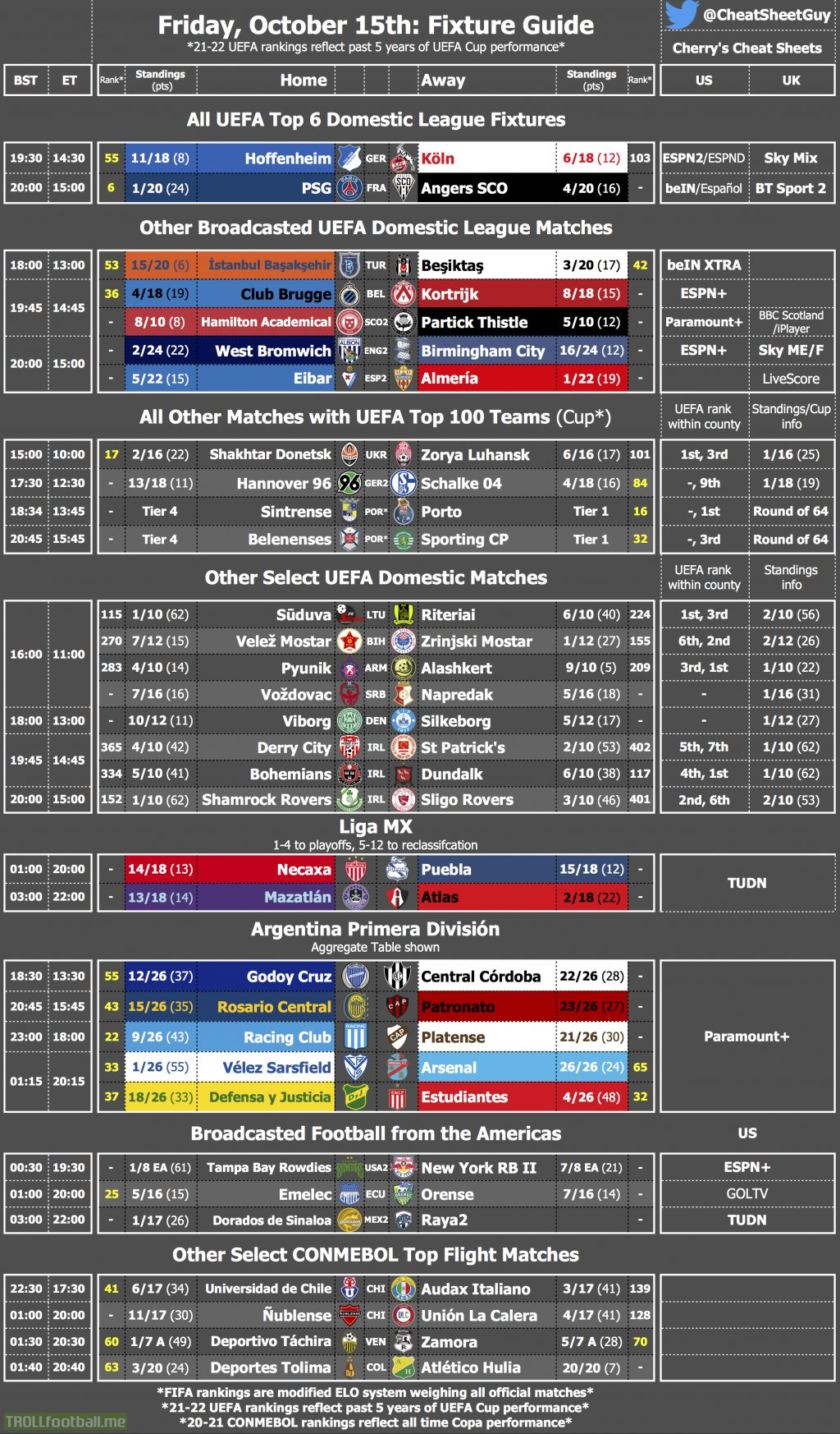 A Fixture Cheat Sheet & Broadcast Guide for Friday