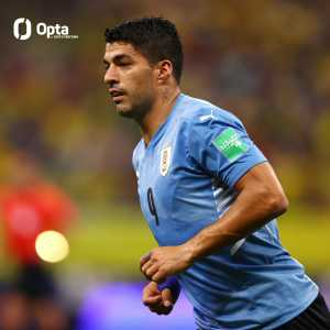 [OptaJoao] Luis Suárez's free-kick goal has ended a run of nine games without conceding a goal at home in the South American WCQ for Brazil; the longest of any team in the history of the tournament. Breached.