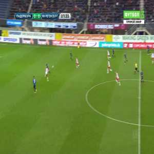 Paderborn 0-1 Regensburg - Haralambos Makridis 2'