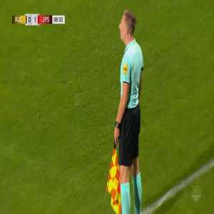 Roda JC 0 - 1 jong PSV - Rody de Boer OG by falling into his goal after catching it.