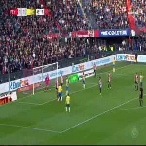 Feyenoord 1-[2] Waalwijk - Vurnon Anita 45'+1'