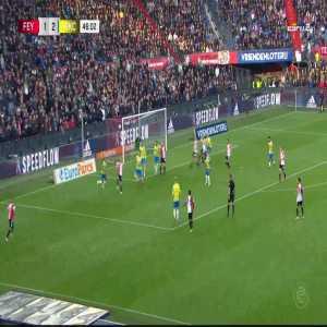 Feyenoord [2]-2 Waalwijk - Guus Fact: 47' (bicycle kick assist)