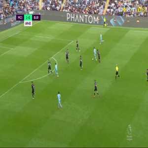 Manchester City 2-0 Burnley - Kevin De Bruyne 70'