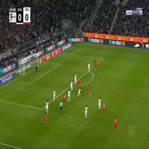 Monchengladbach 0-1 Stuttgart - Konstantinos Mavropanos 15'