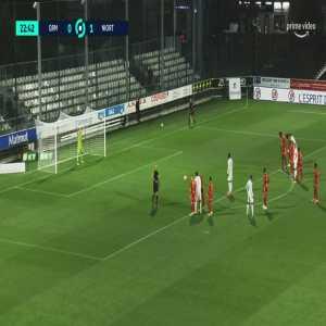 Quevilly-Rouen 0-2 Niort - Joseph Mendes penalty 22'