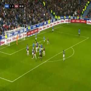 Rangers 1-[1] Hearts - Craig Halkett 90'