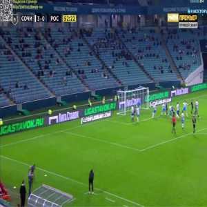 Sochi 3-[1] FK Rostov - Bastos 53'