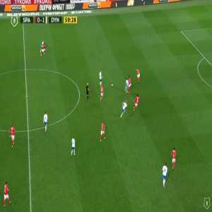 Spartak Moscow 0-2 Dinamo Moscow - Konstantin Tyukavin 60'