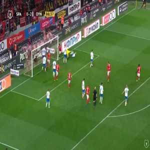Spartak Moscow [1]-2 Dinamo Moscow - Georgiy Dzhikiya 87'