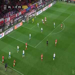 Spartak Moscow [2]-2 Dinamo Moscow - Samuel Gigot 90'+1'