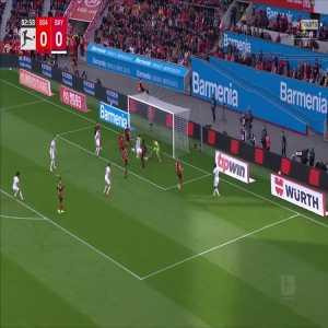 Bayer Leverkusen 0 - [1] Bayern München - Robert Lewandowski nice goal 4'